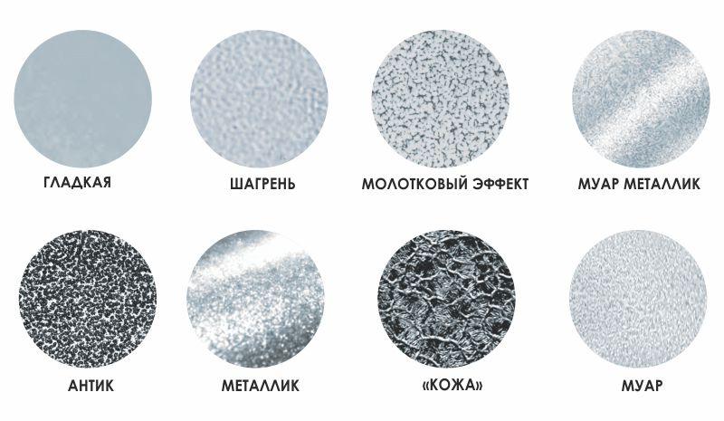textyra polimernogo pokritiy